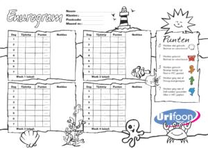Urifoon plaskalender voor de plaswekker contessa en mickey met stickers scorekaart
